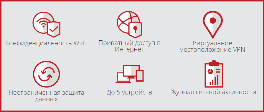 Преимущества-VPN-сервиса-MCafee-Safe-Connect